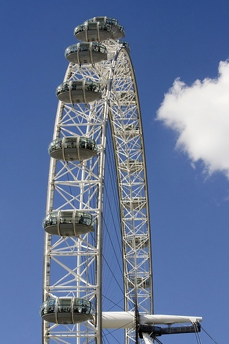 london-eye-severdigheter